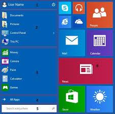 So passen Sie den neuen Startbildschirm in Windows 8.1 an